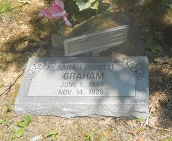 Sarah F <i>Scott</i> Graham