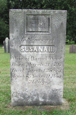 Susanna <i>Schupp</i> Wert