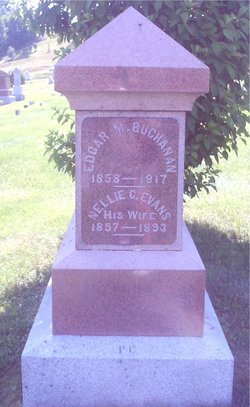 Edgar M Buchanan