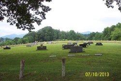 J.H. Skeen Cemetery