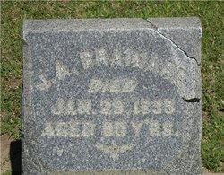 James Andrew Brainerd