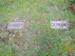 M Catherine Battles