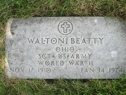 Walton Beatty