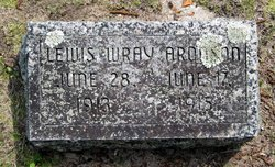 Lewis Wray Aronson