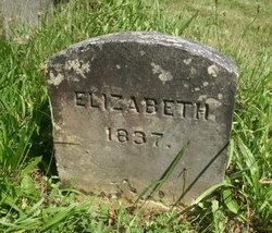 Elizabeth <i>Thurston</i> Aldrich