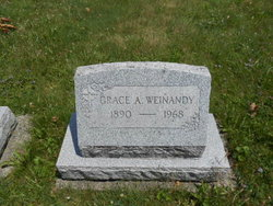 Grace Agnes Weinandy