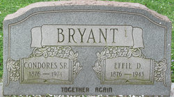 Condores Willard Bryant