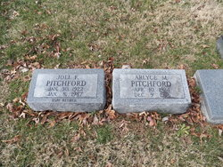 Joel F. Pitchford