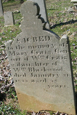 Mary Elizabeth Polly <i>Blackwood</i> Craig