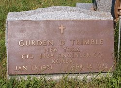 Gurden Trimble