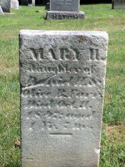 Mary H. Fair