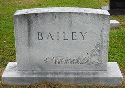 May H <i>Hutchinson</i> Bailey