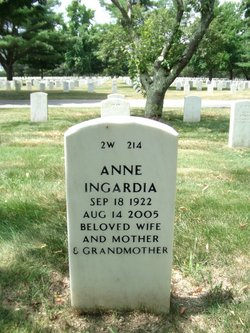 Anne Ingardia