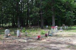 Branches Run Baptist Church Cemetery
