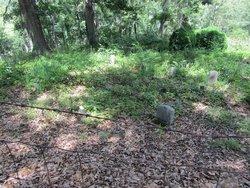 Kesner Cemetery