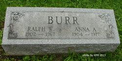 Ralph Waite Burr
