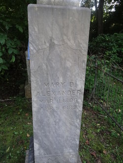 Mary D. <i>Hanna</i> Alexander