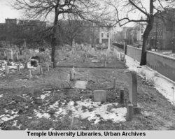 Ronaldsons Cemetery (Defunct)