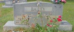 Willie Bailey