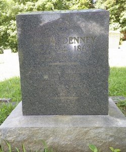 James Henry Denney