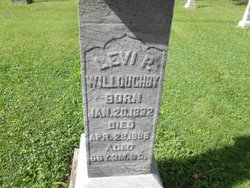 Levi Parson Willoughby