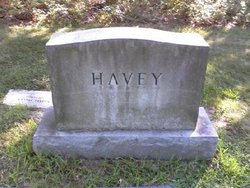 C. Russell Havey