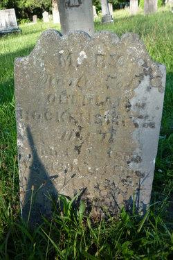 Mary <i>Mellott</i> Hockensmith
