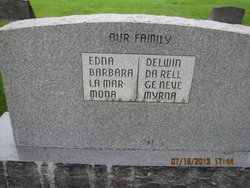 Edna Minerva <i>Cluff</i> Virgin