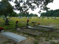 Aimwell Baptist Cemetery