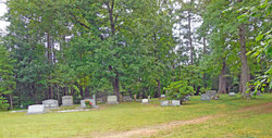 Maness Family Cemetery