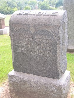 Charles Beadle