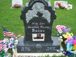 Heather Nicole <i>Malicoat</i> Bacos