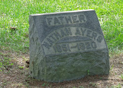 Nathan D. Ayers