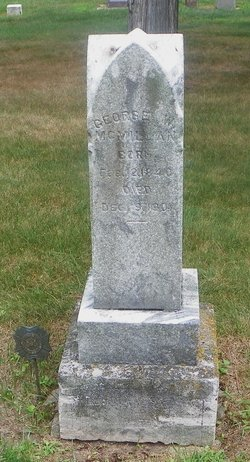 George Washington McMillan
