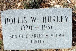 Hollis W. Hurley
