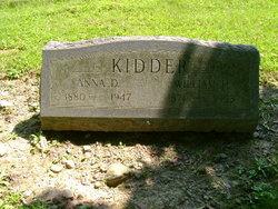William H Kidder