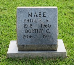 Phillip Anderson Pid Mabe