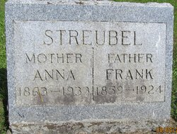 Anna Streubel