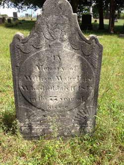 William Waterbury