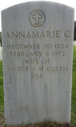 Annamarie C Custis
