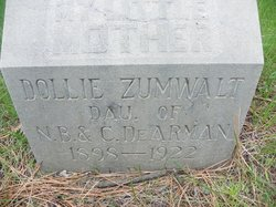 Dollie Day <i>DeArman</i> Zumwalt
