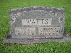 Monroe F. Watts