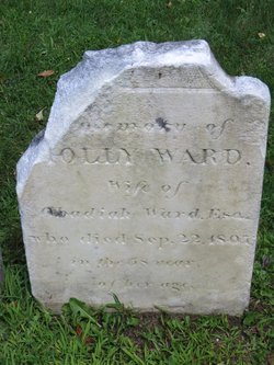 Molly <i>Church</i> Ward
