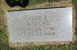 Alice <i>Elliott</i> Binford