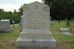 George Hamilton Barnes