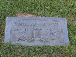 Isabelle Stapp Anderson