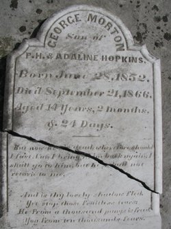 George Morton Hopkins