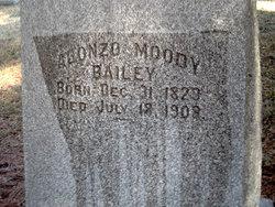 Alonzo Moody Bailey