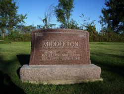 John Francis Middleton