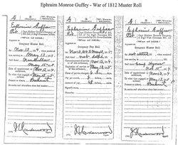Ephraim Monroe Guffey